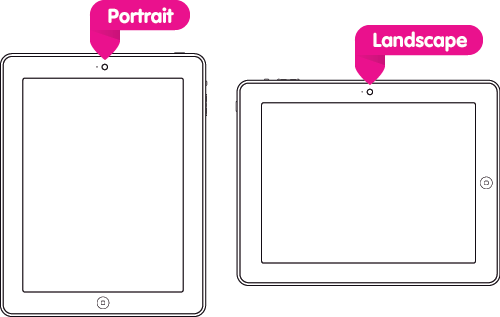 Portrait and landscape iPad camera