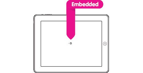 Embedded iPad camera