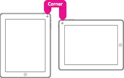 iPad corner camera