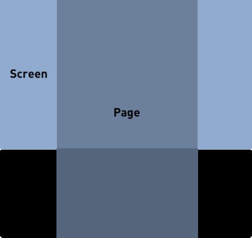 Redesigning browser window