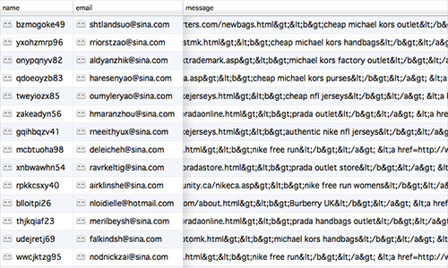 Examples of form spam