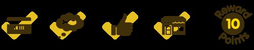 Icon set for Unata